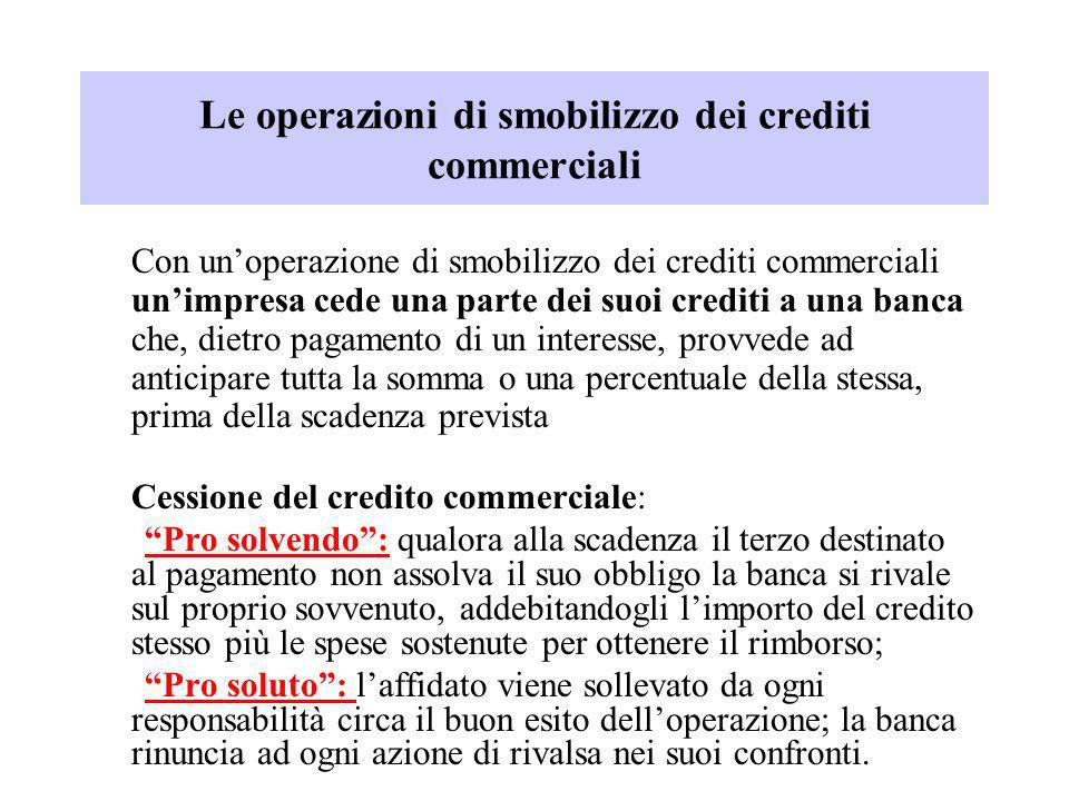 Le operazioni di smobilizzo dei crediti commerciali