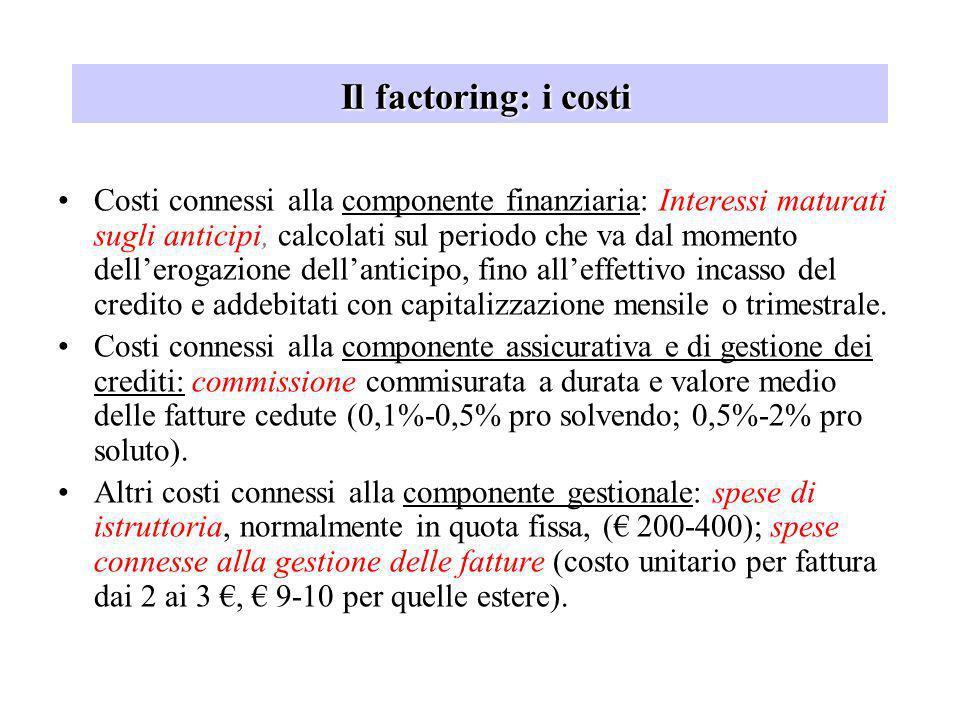 Il factoring: i costi