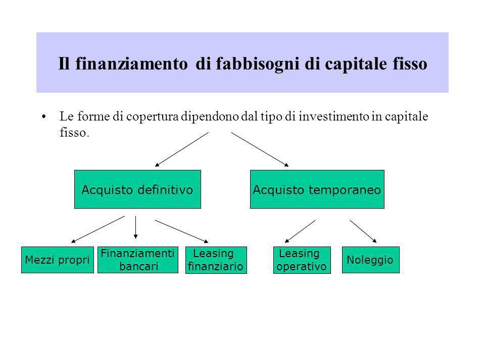 Il finanziamento di fabbisogni di capitale fisso