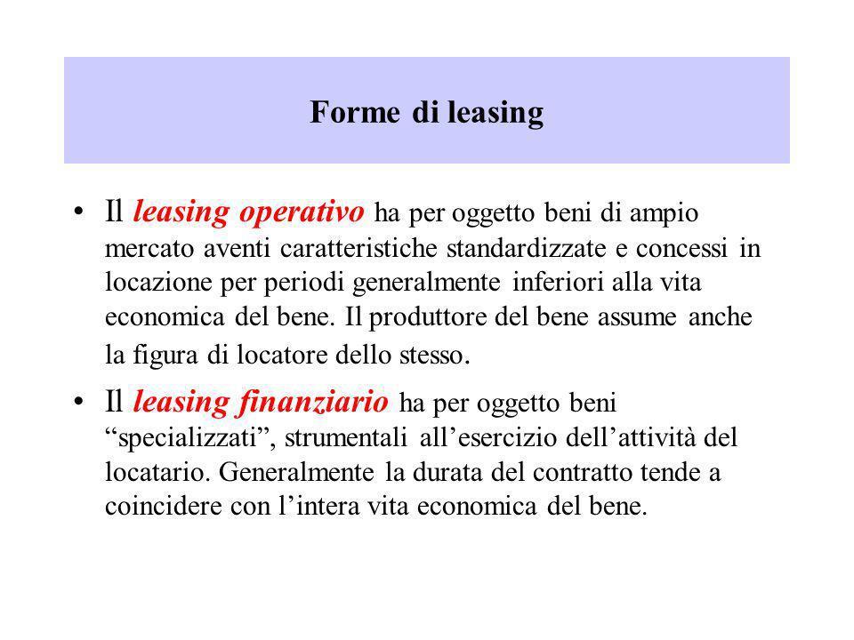 Forme di leasing