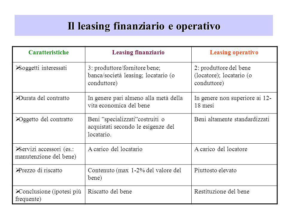 Il leasing finanziario e operativo