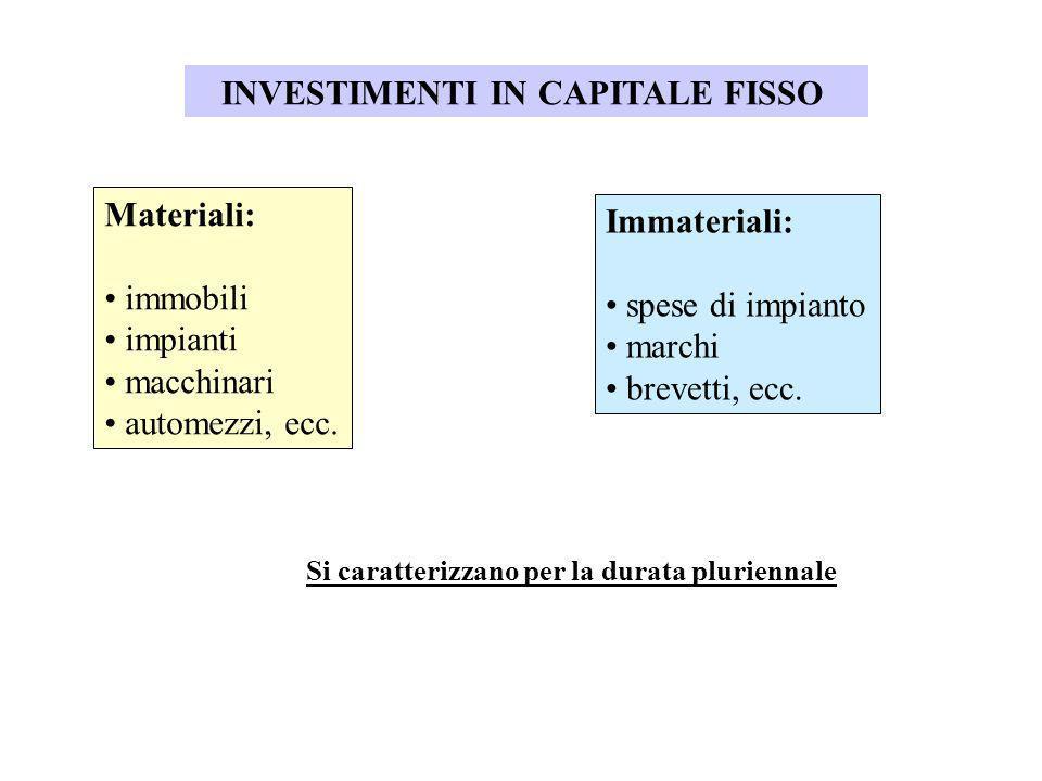 INVESTIMENTI IN CAPITALE FISSO