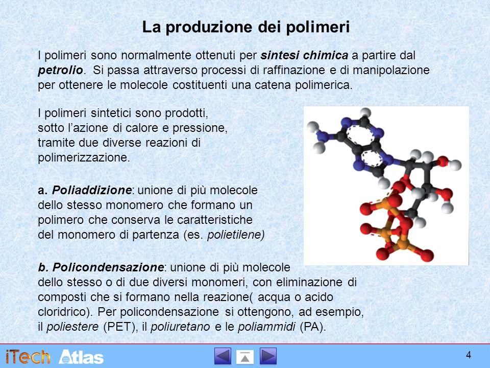 La produzione dei polimeri