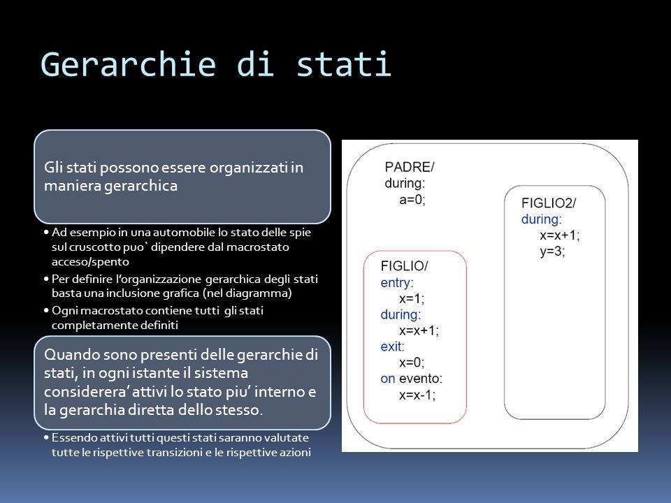 Gerarchie di stati Gli stati possono essere organizzati in maniera gerarchica.