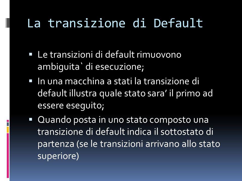 La transizione di Default