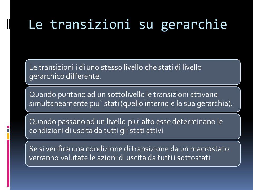 Le transizioni su gerarchie