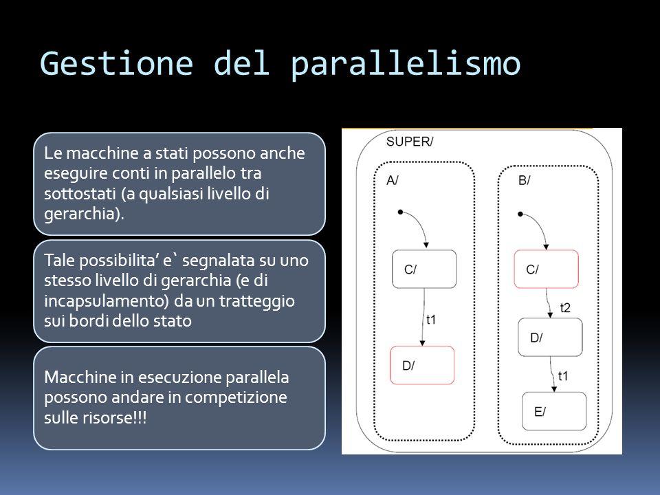 Gestione del parallelismo