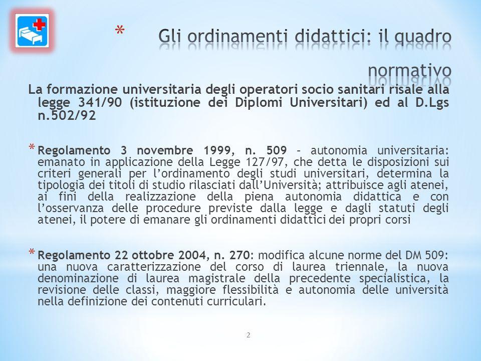 Gli ordinamenti didattici: il quadro normativo