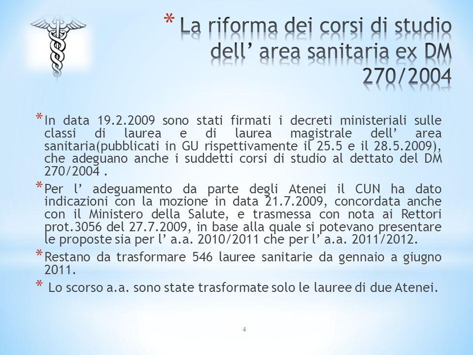La riforma dei corsi di studio dell' area sanitaria ex DM 270/2004