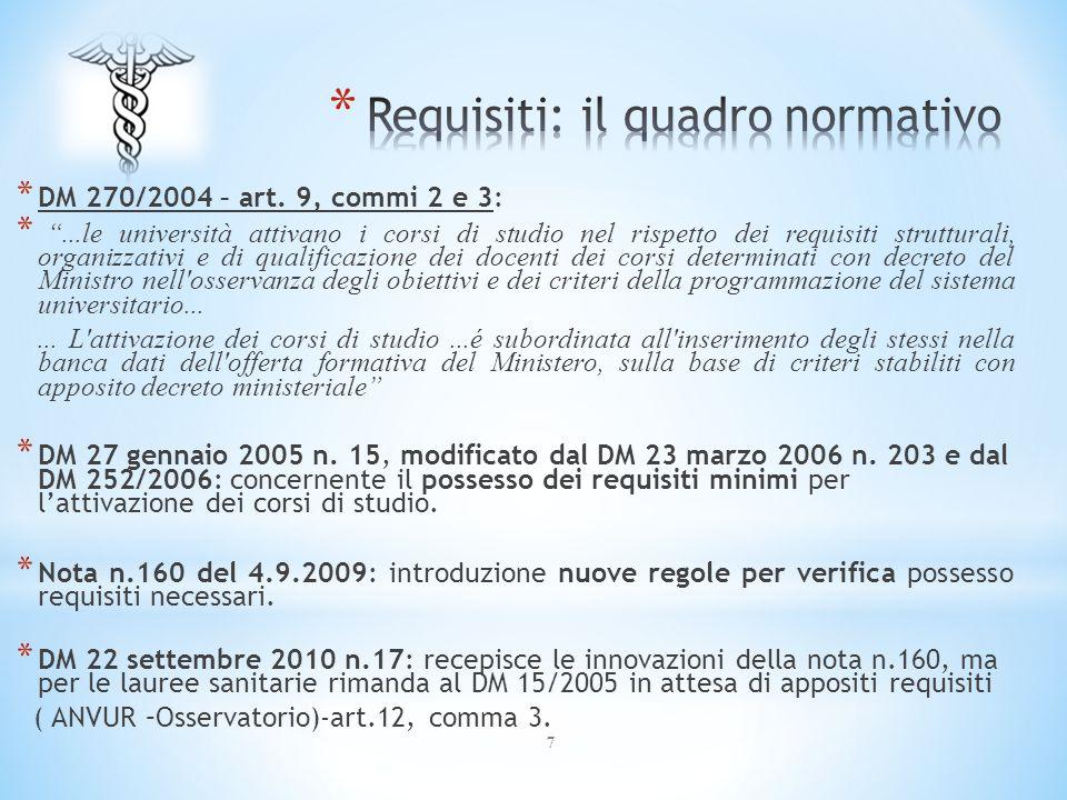 Requisiti: il quadro normativo