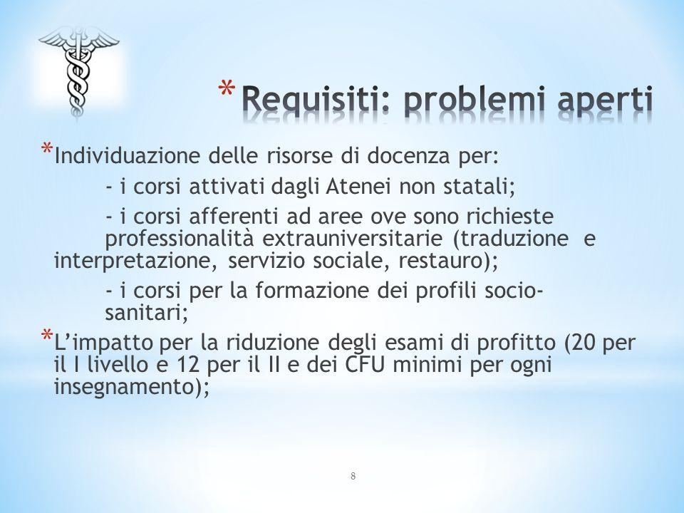 Requisiti: problemi aperti