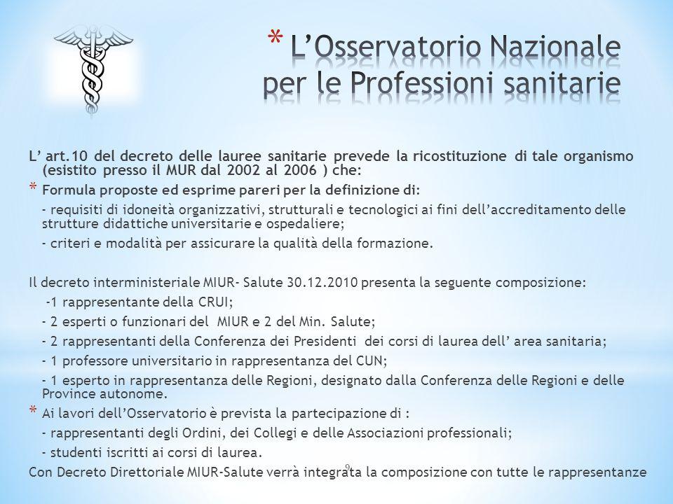 L'Osservatorio Nazionale per le Professioni sanitarie