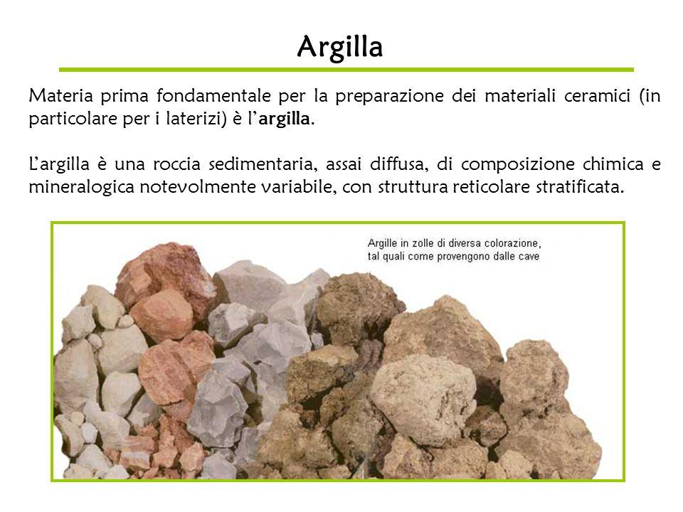 Argilla Materia prima fondamentale per la preparazione dei materiali ceramici (in particolare per i laterizi) è l'argilla.