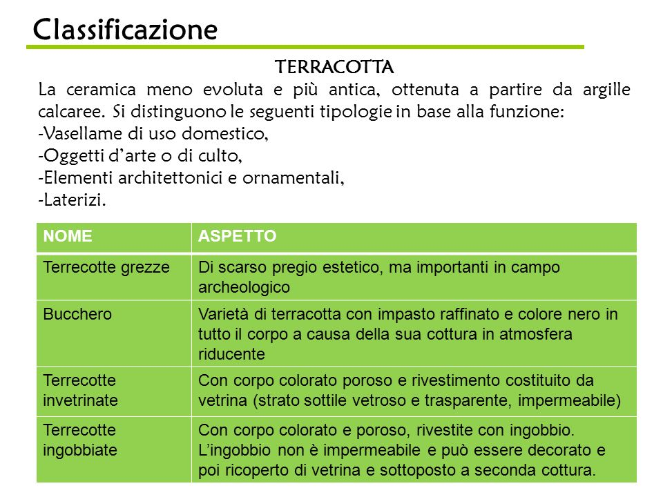 Classificazione TERRACOTTA