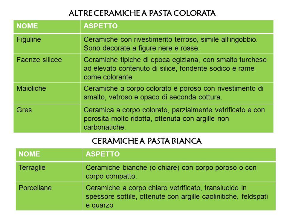 ALTRE CERAMICHE A PASTA COLORATA CERAMICHE A PASTA BIANCA
