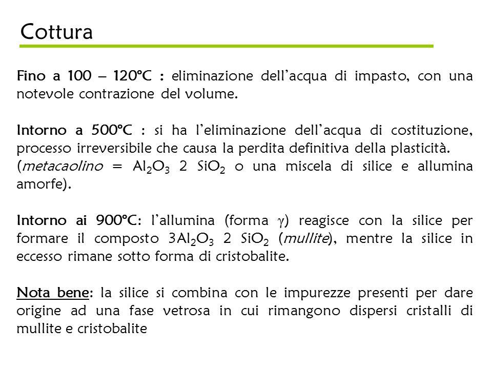 Cottura Fino a 100 – 120°C : eliminazione dell'acqua di impasto, con una notevole contrazione del volume.