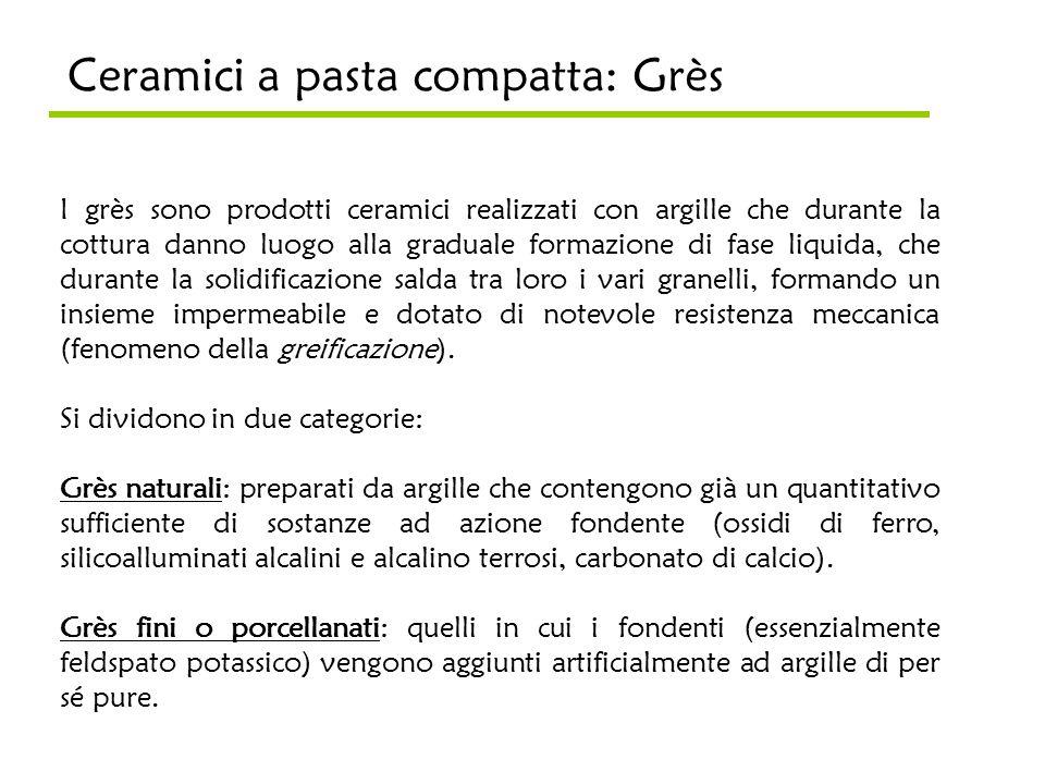 Ceramici a pasta compatta: Grès