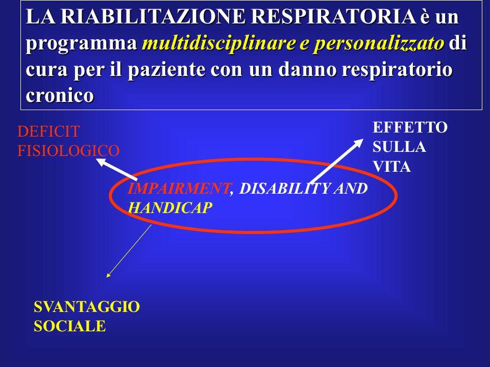 LA RIABILITAZIONE RESPIRATORIA è un programma multidisciplinare e personalizzato di cura per il paziente con un danno respiratorio cronico