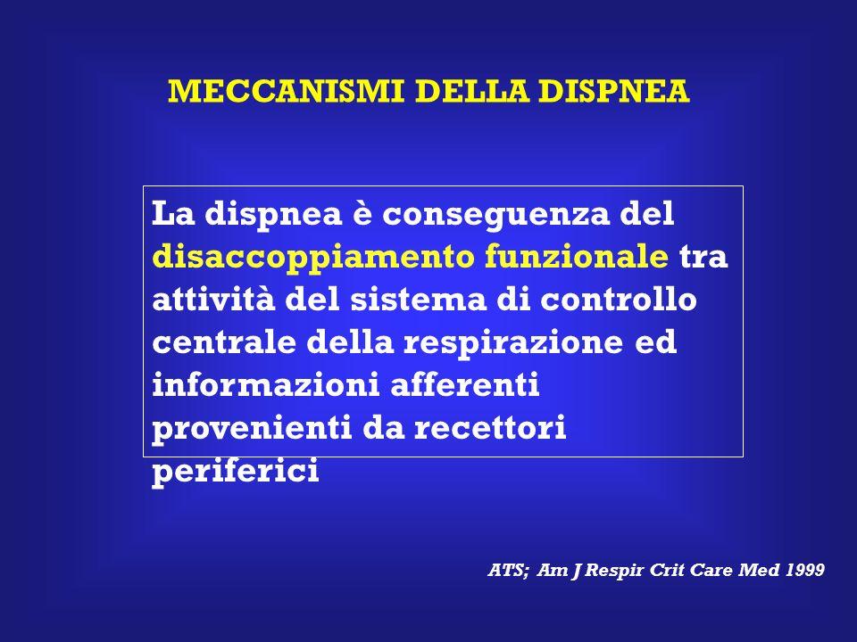 MECCANISMI DELLA DISPNEA ATS; Am J Respir Crit Care Med 1999