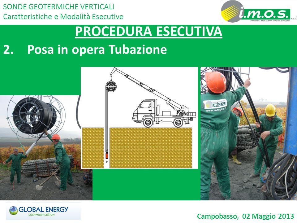 PROCEDURA ESECUTIVA Posa in opera Tubazione