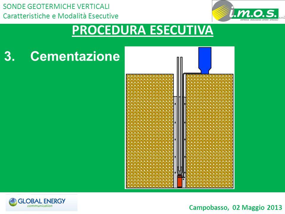 PROCEDURA ESECUTIVA 3. Cementazione SONDE GEOTERMICHE VERTICALI