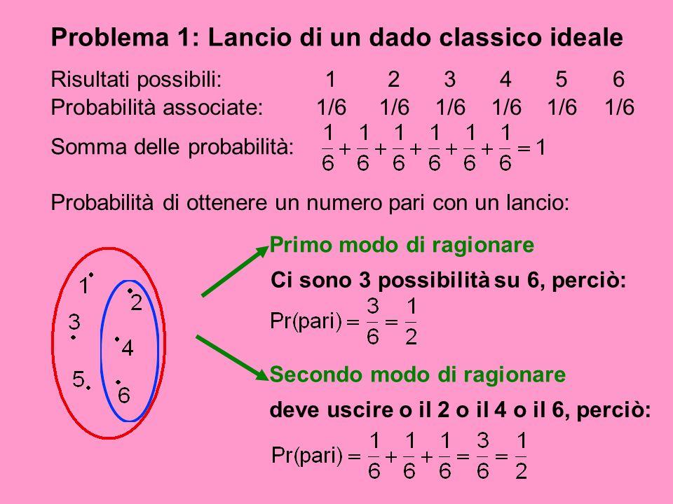 Problema 1: Lancio di un dado classico ideale