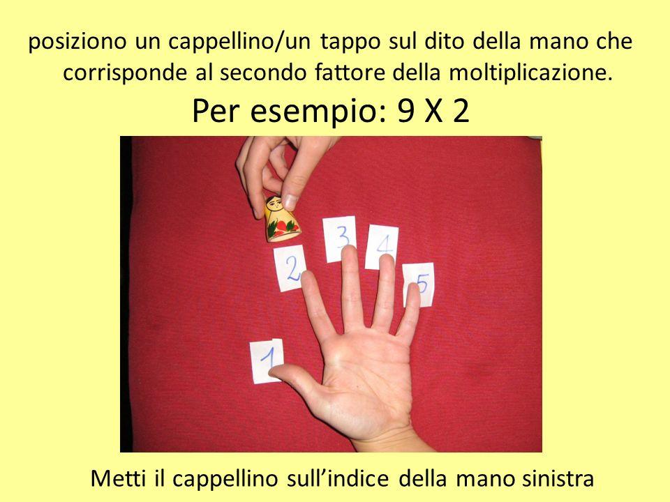 posiziono un cappellino/un tappo sul dito della mano che c corrisponde al secondo fattore della moltiplicazione.