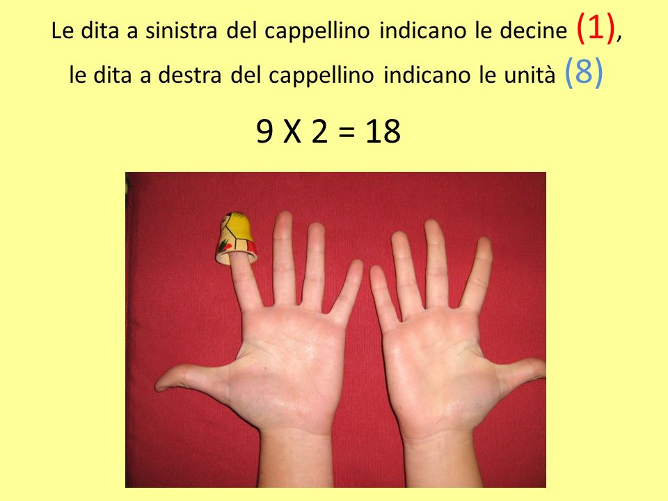 Le dita a sinistra del cappellino indicano le decine (1), le dita a destra del cappellino indicano le unità (8)