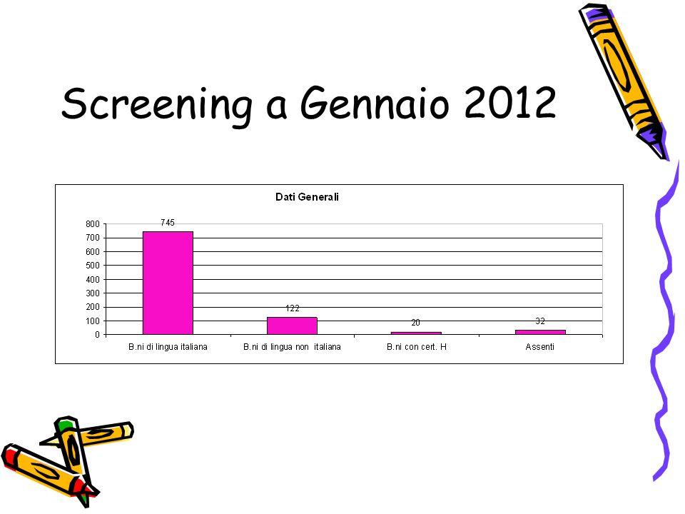 Screening a Gennaio 2012
