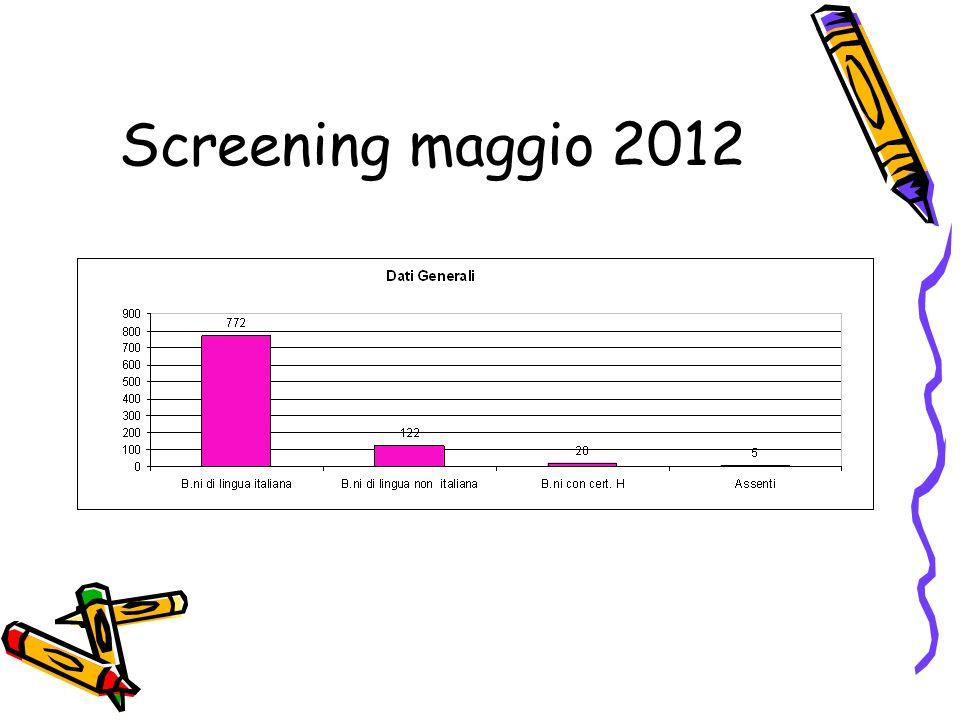 Screening maggio 2012
