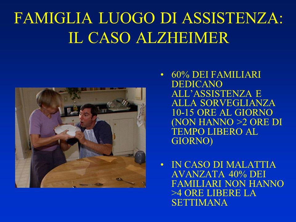 FAMIGLIA LUOGO DI ASSISTENZA: IL CASO ALZHEIMER