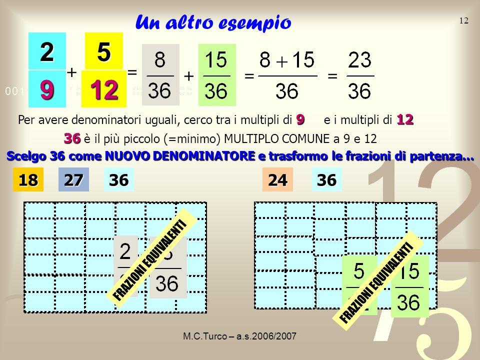 Un altro esempio 2. 5. + = + = = 9. 9. 12. 12. Per avere denominatori uguali, cerco tra i multipli di 9.