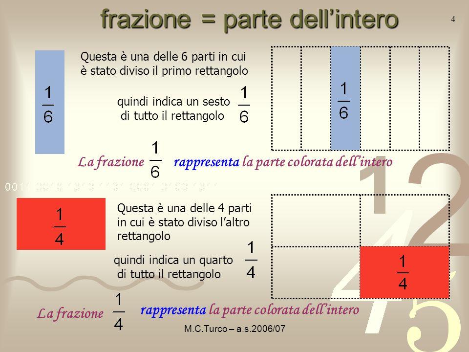 frazione = parte dell'intero
