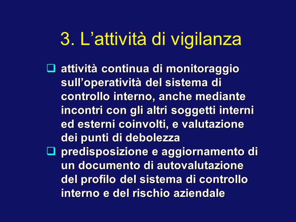 3. L'attività di vigilanza