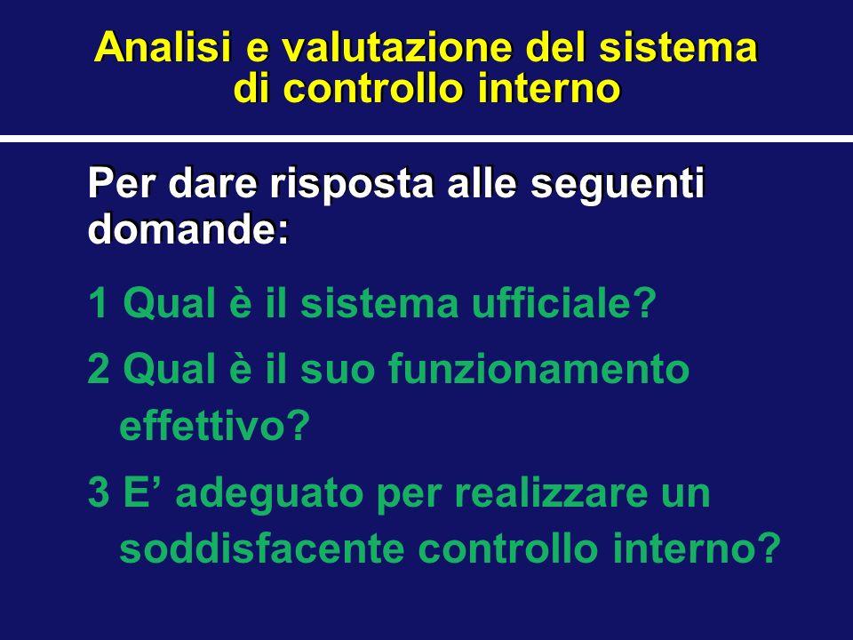 Analisi e valutazione del sistema di controllo interno