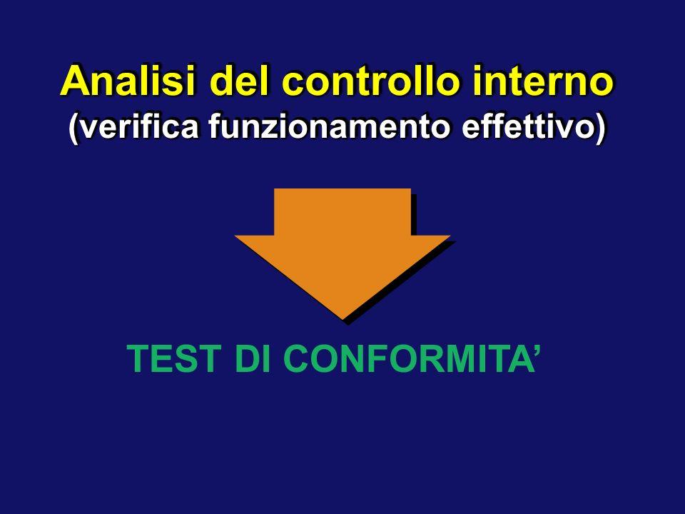 Analisi del controllo interno (verifica funzionamento effettivo)