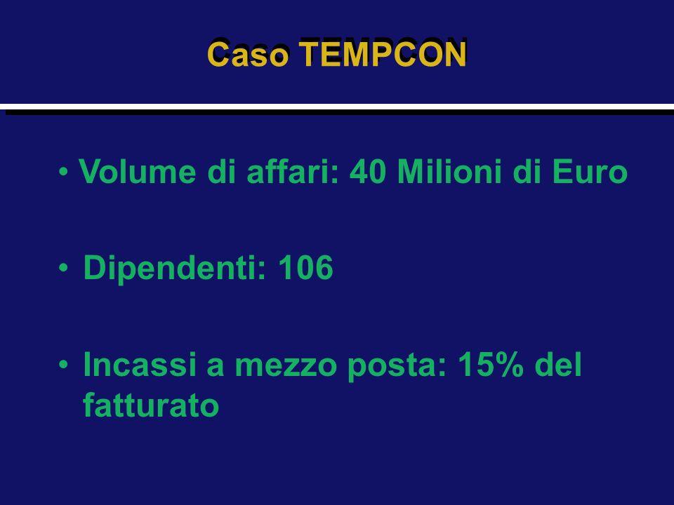 Caso TEMPCON Volume di affari: 40 Milioni di Euro.