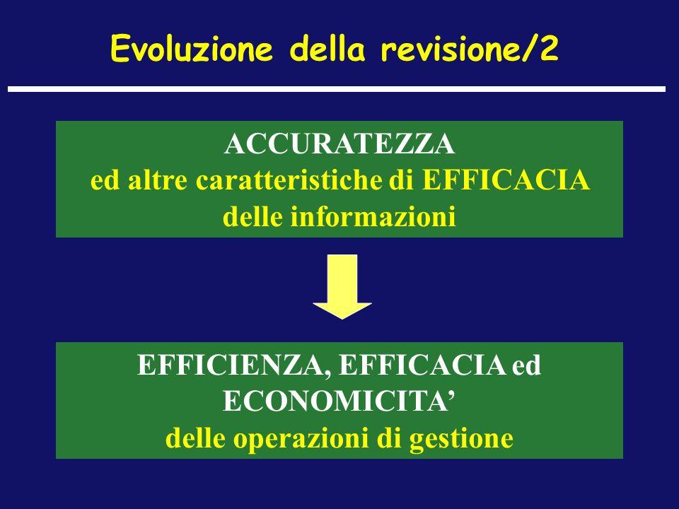Evoluzione della revisione/2