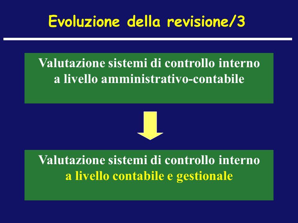 Evoluzione della revisione/3
