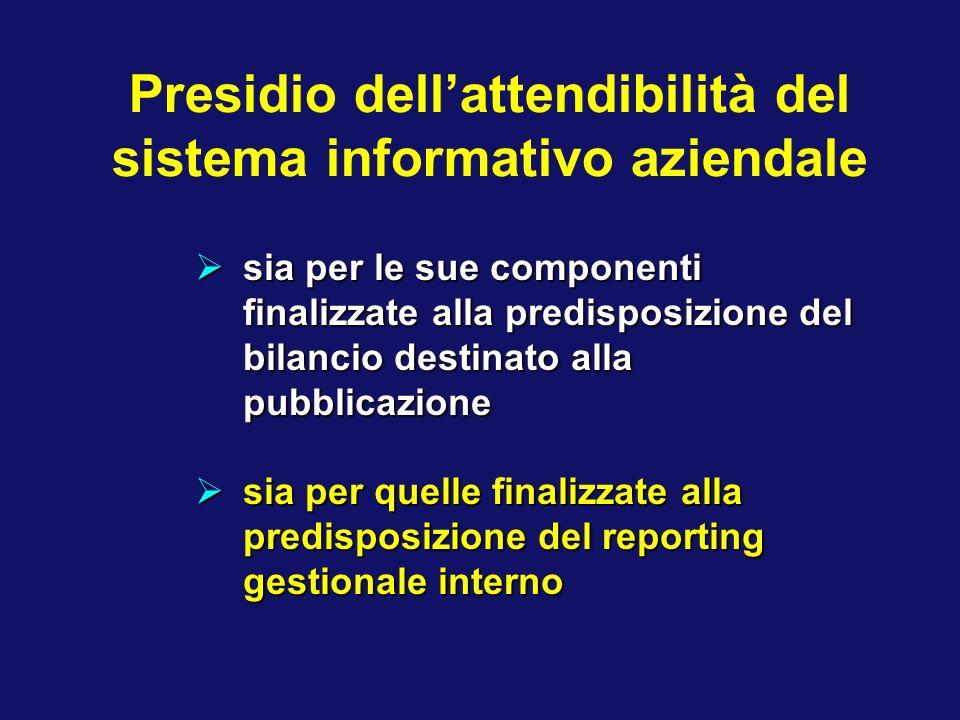 Presidio dell'attendibilità del sistema informativo aziendale