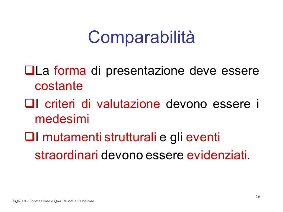 Comparabilità La forma di presentazione deve essere costante