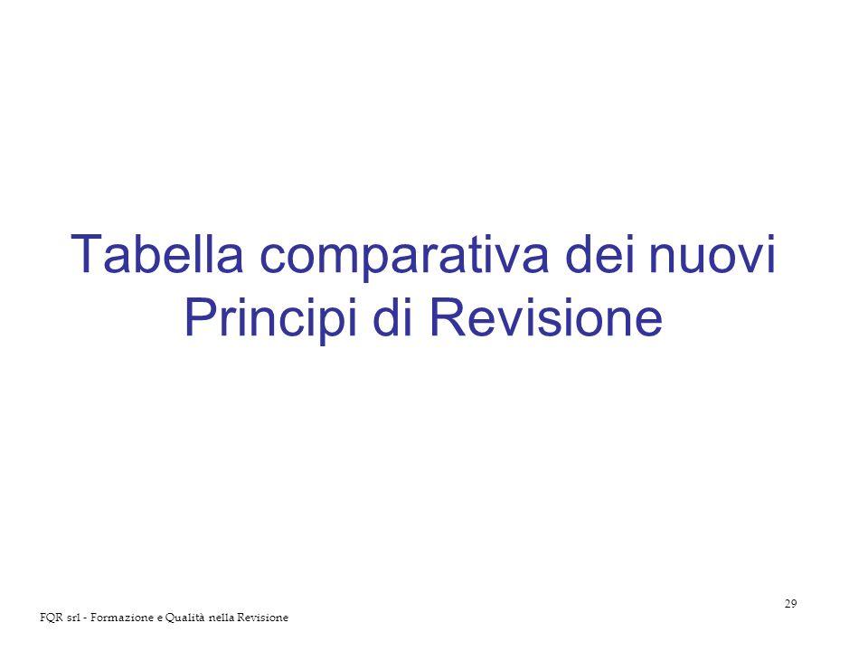 Tabella comparativa dei nuovi Principi di Revisione