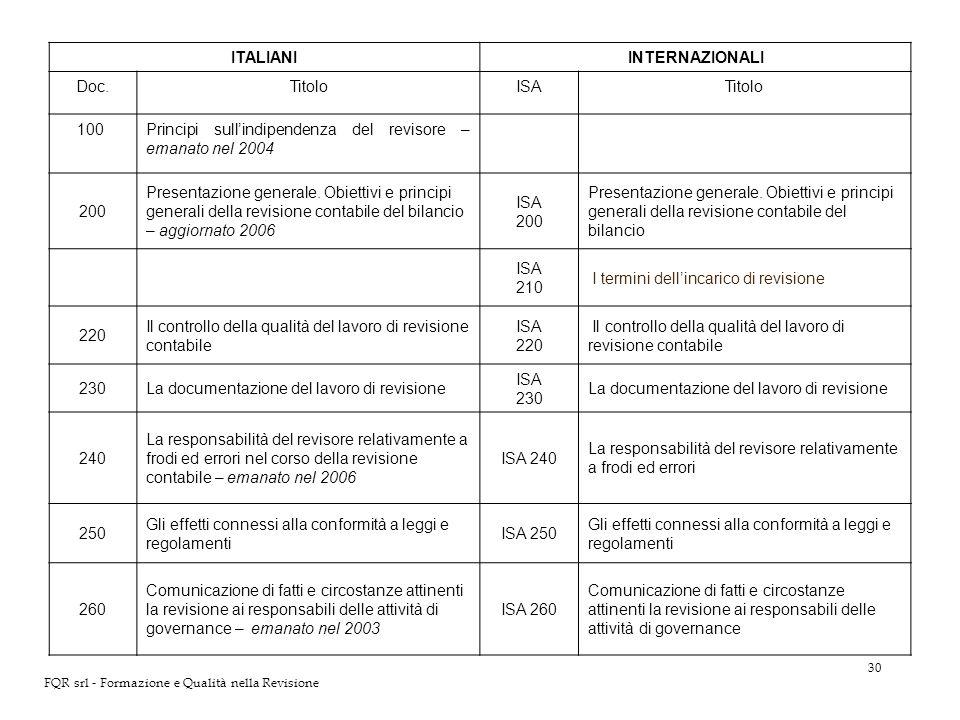 ITALIANI INTERNAZIONALI