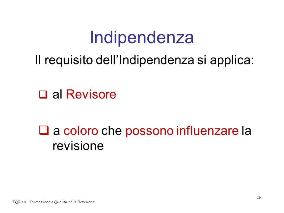 Indipendenza Il requisito dell'Indipendenza si applica: