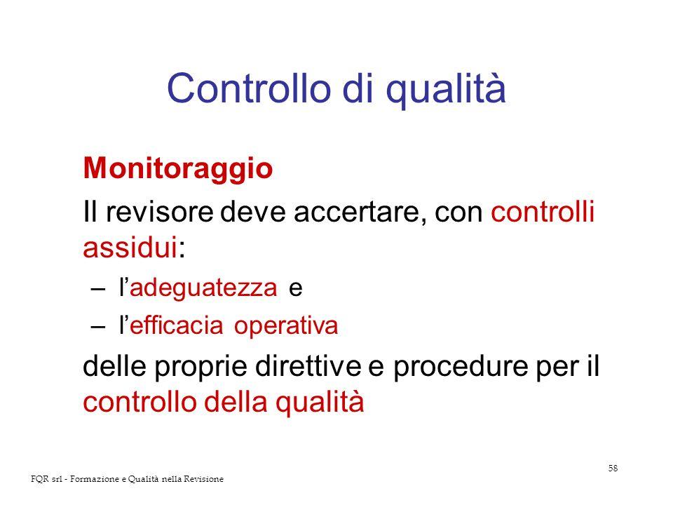 Controllo di qualità Monitoraggio
