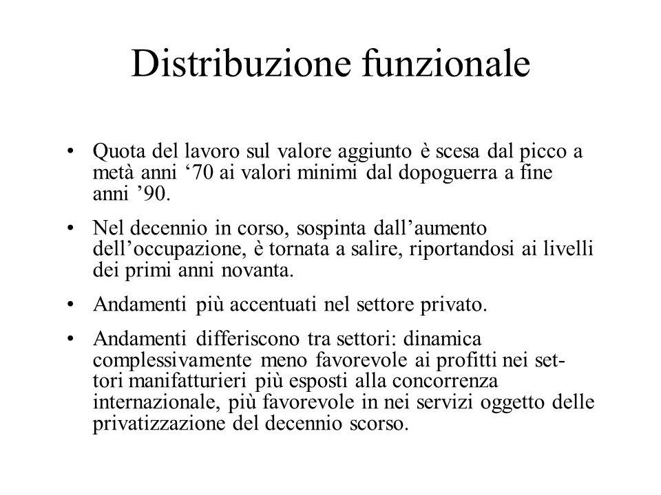 Distribuzione funzionale