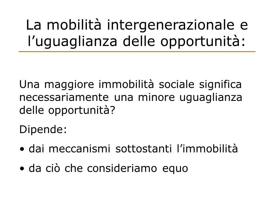 La mobilità intergenerazionale e l'uguaglianza delle opportunità: