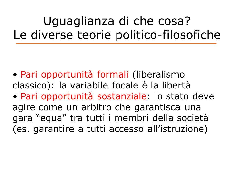 Uguaglianza di che cosa Le diverse teorie politico-filosofiche