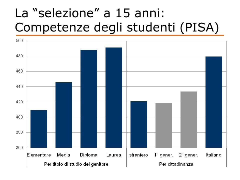 La selezione a 15 anni: Competenze degli studenti (PISA)