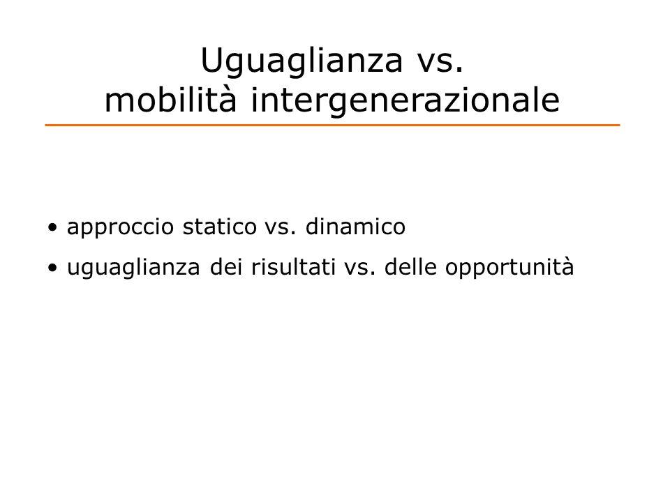 Uguaglianza vs. mobilità intergenerazionale